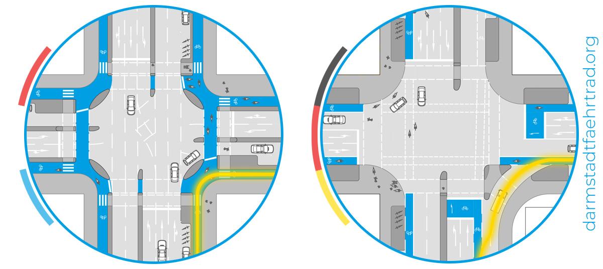Kreuzungen - Rechtsabbiegen