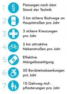 7 Ziele des Radentscheids