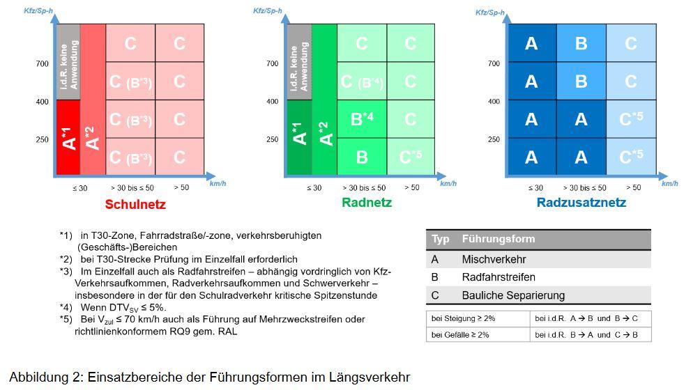 Kategorisierung Nutzergruppen AGNH