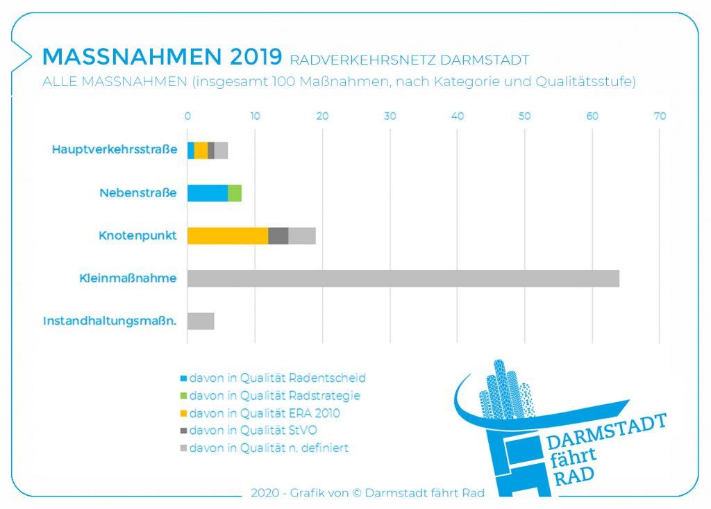 2019_Maßnahmen alle_grafisch