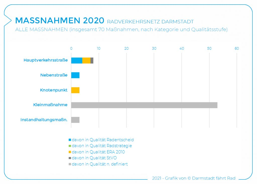 2020_Maßnahmen alle_grafisch