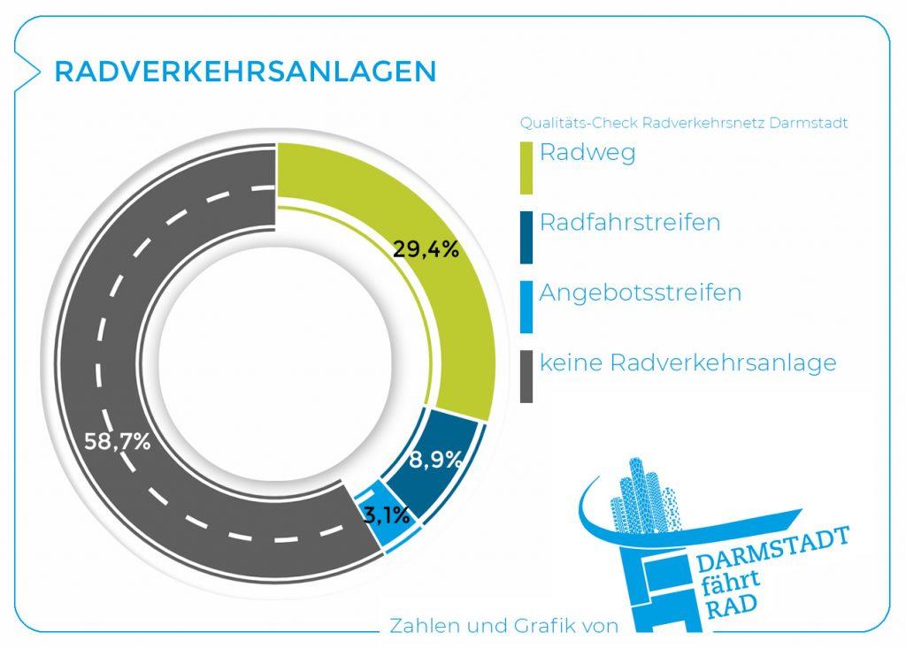 Radverkehrsanlagen_2019-04